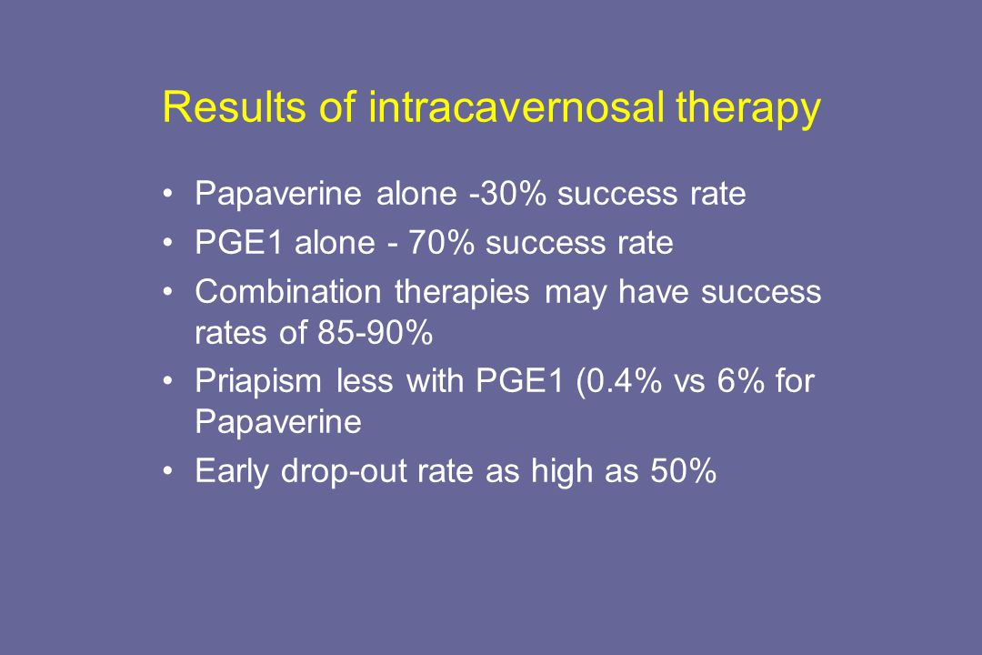 Results of intracavernosal therapy