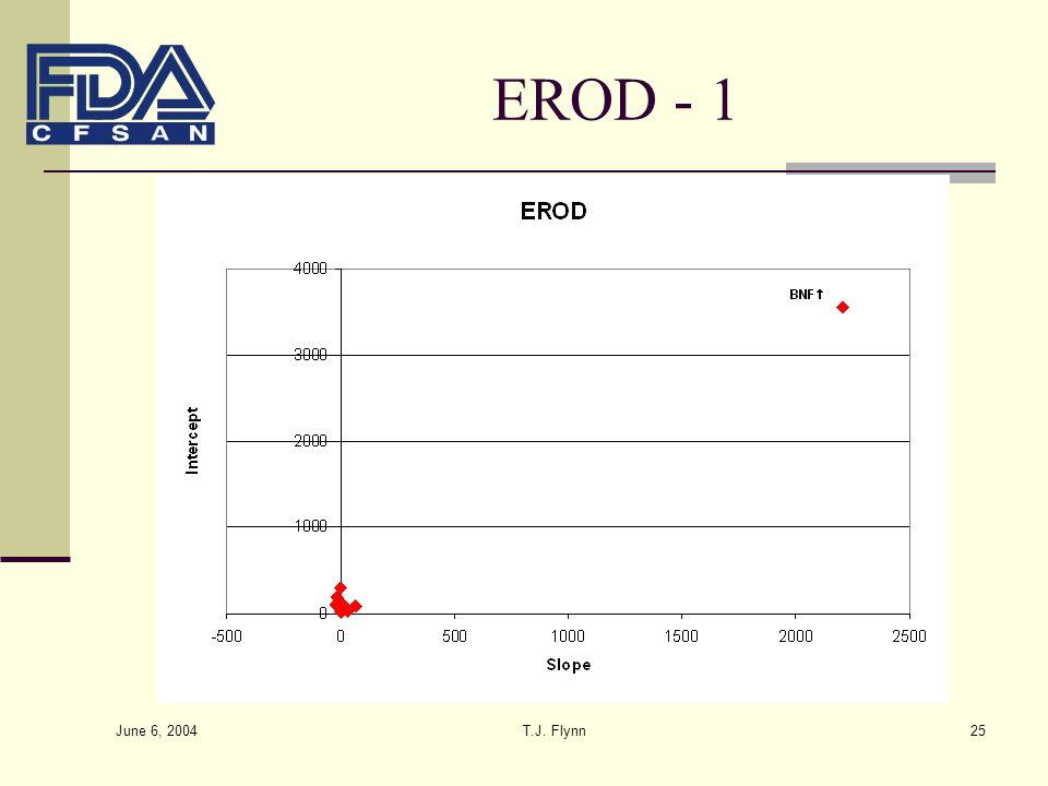EROD - 1 June 6, 2004 T.J. Flynn