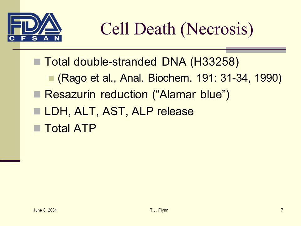 Cell Death (Necrosis) Total double-stranded DNA (H33258)