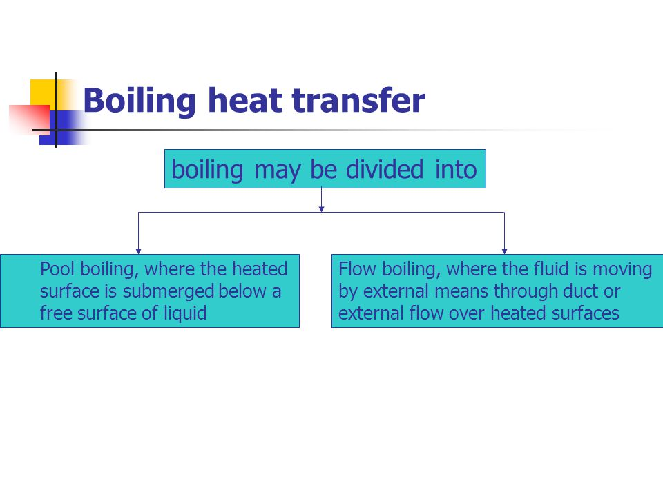 Boiling heat transfer boiling may be divided into