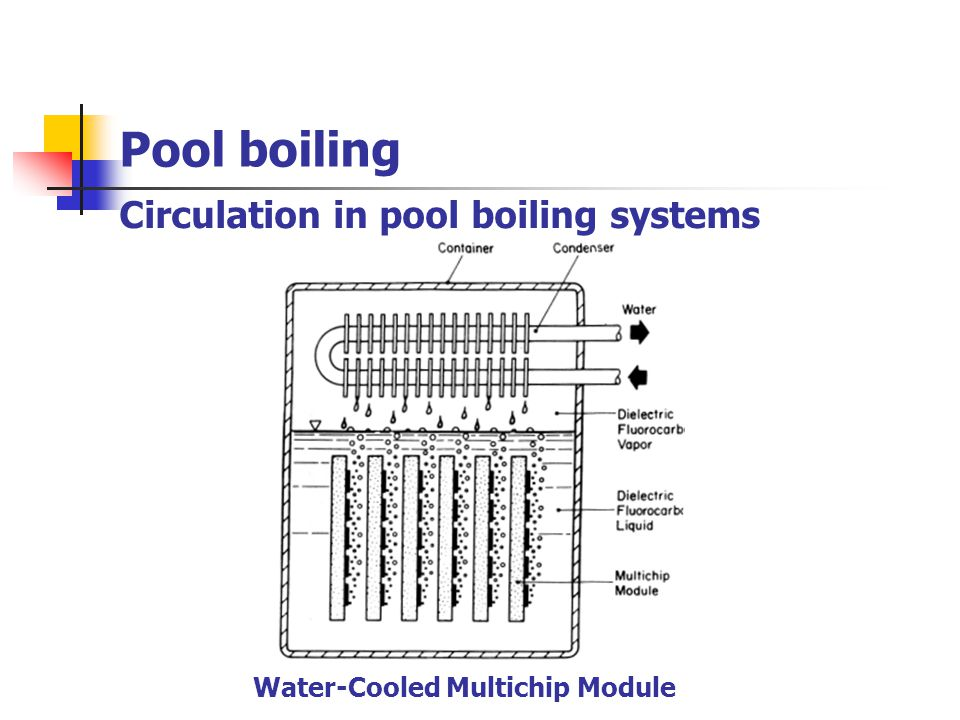 Pool boiling Circulation in pool boiling systems