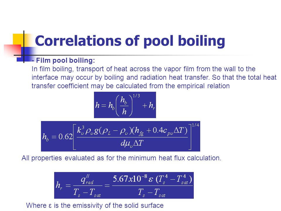 Correlations of pool boiling