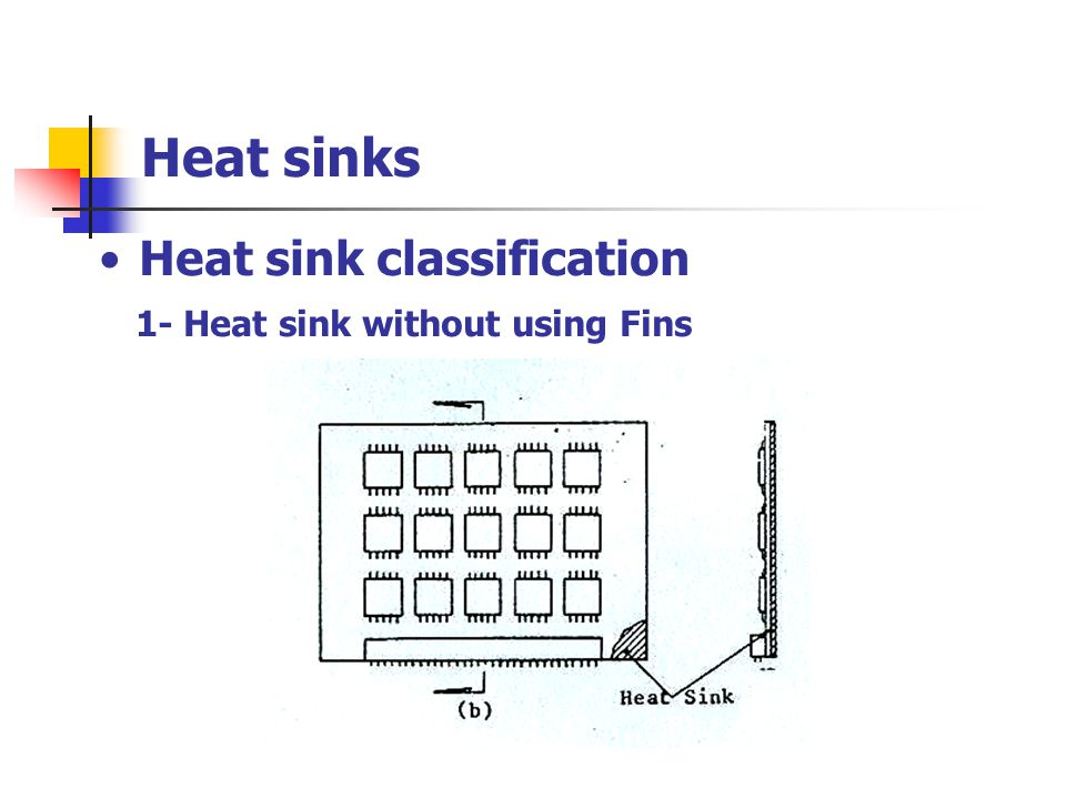 Heat sinks Heat sink classification 1- Heat sink without using Fins