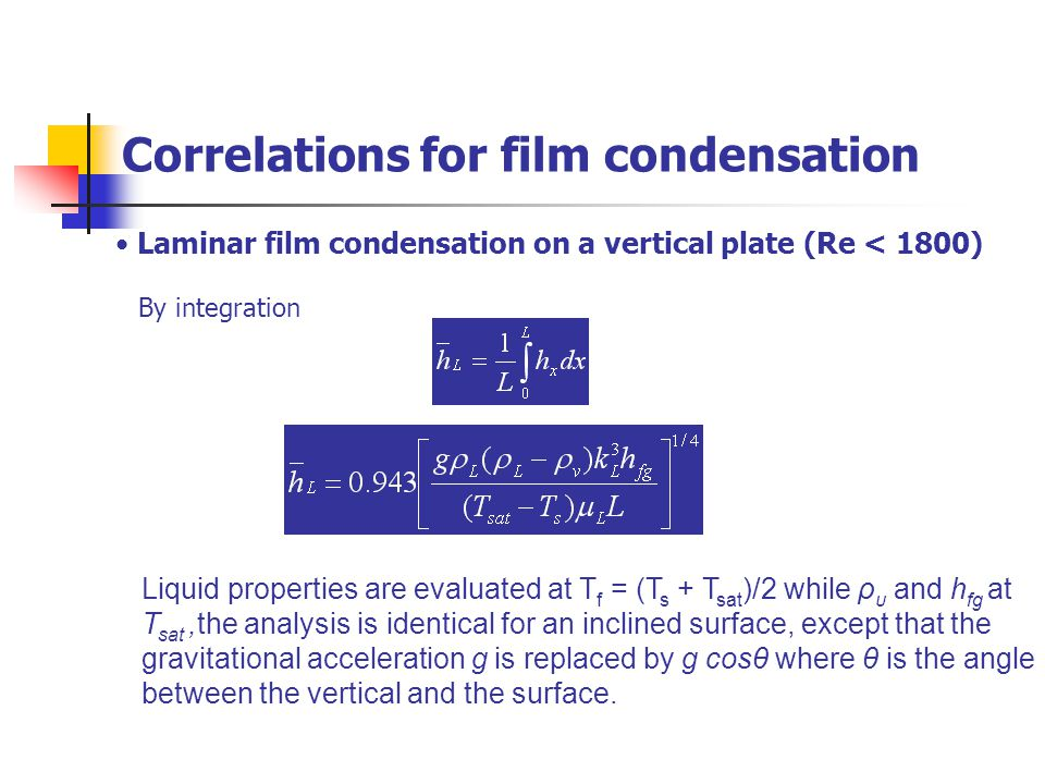 Correlations for film condensation