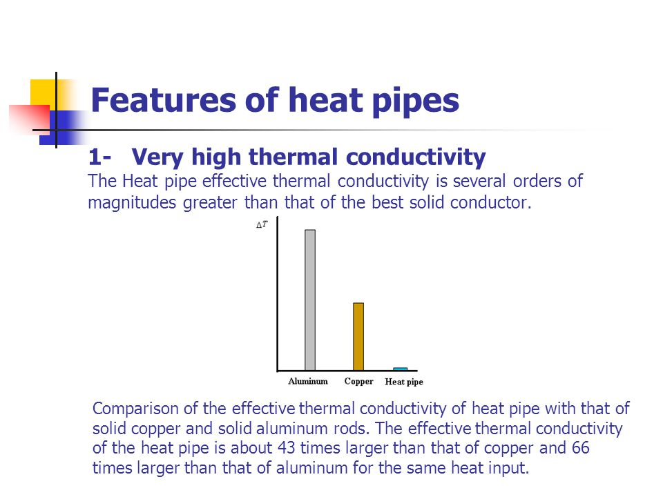 Features of heat pipes 1- Very high thermal conductivity