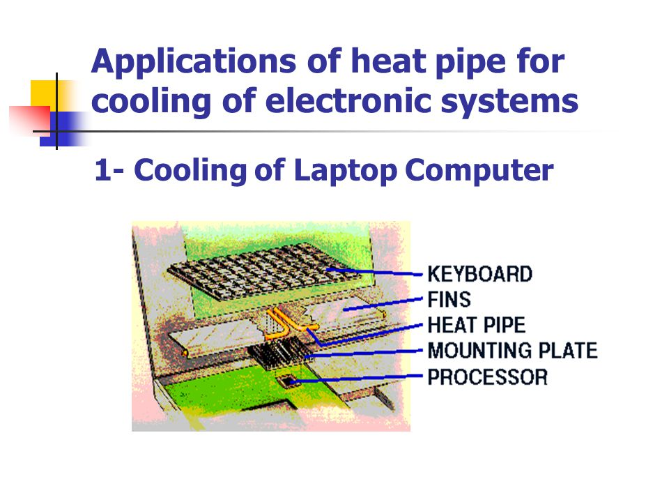Applications of heat pipe for cooling of electronic systems