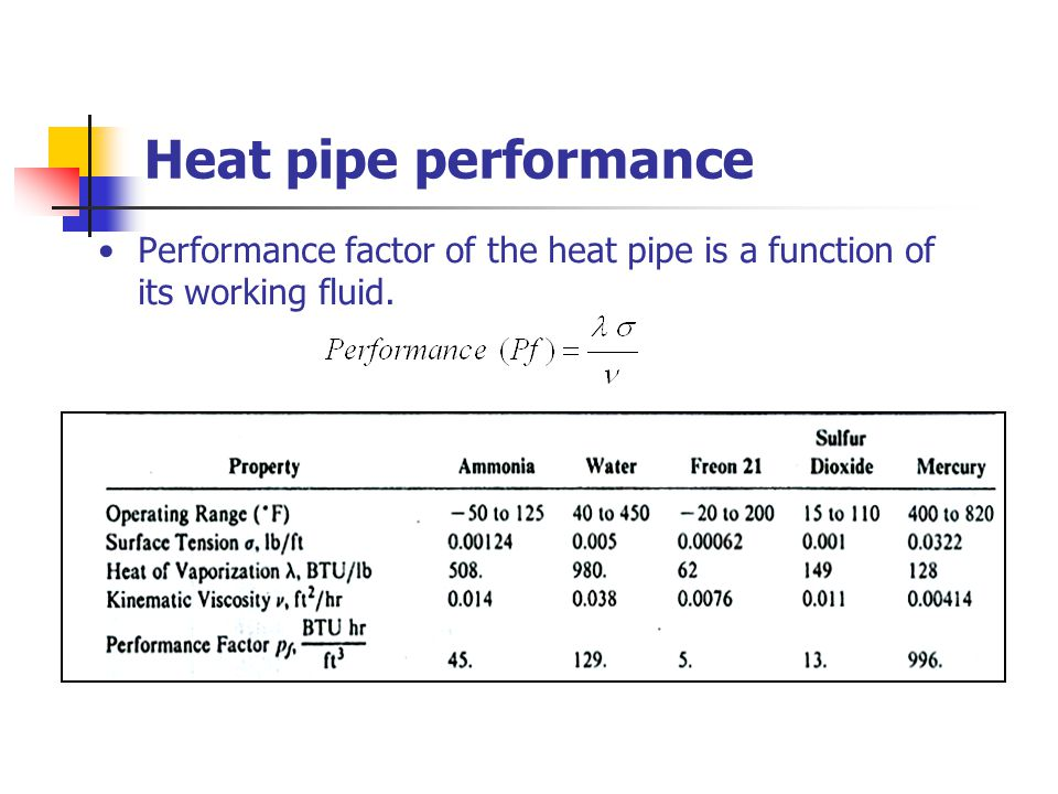 Heat pipe performance Performance factor of the heat pipe is a function of its working fluid.