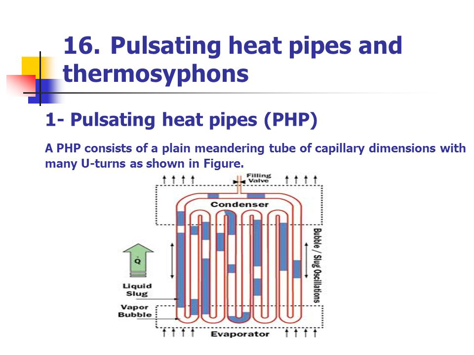 16. Pulsating heat pipes and thermosyphons