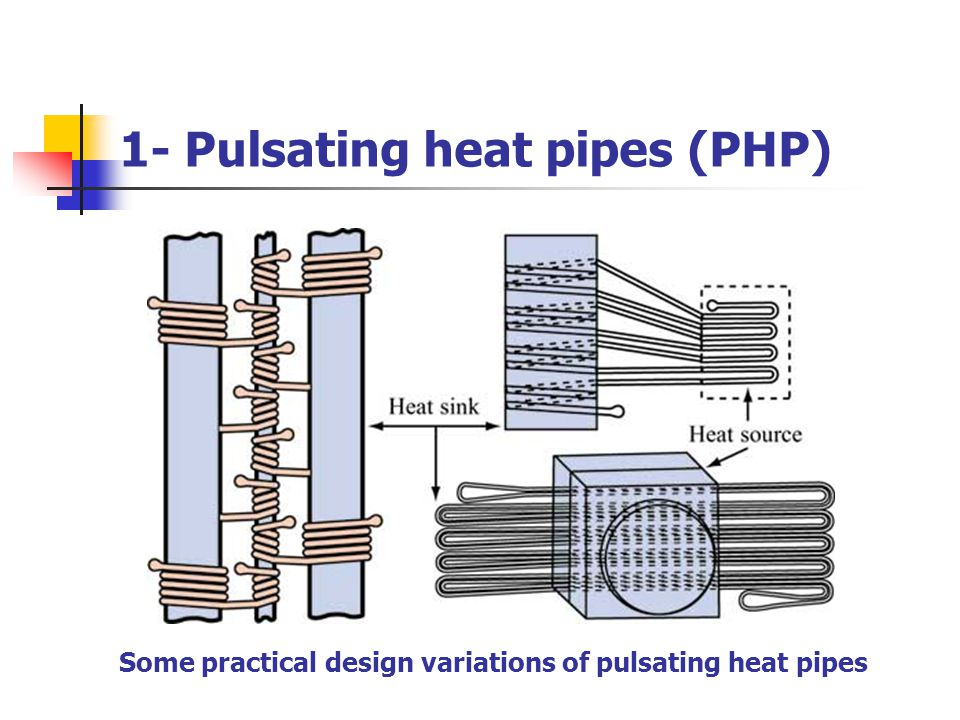 1- Pulsating heat pipes (PHP)