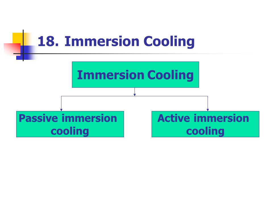 18. Immersion Cooling Immersion Cooling Passive immersion cooling