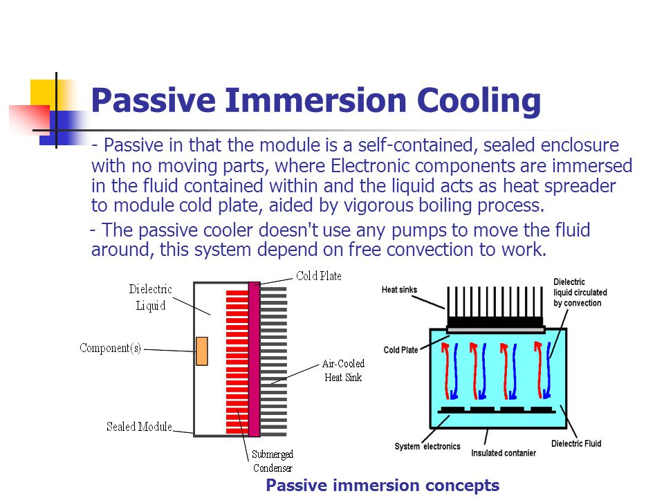 Passive Immersion Cooling