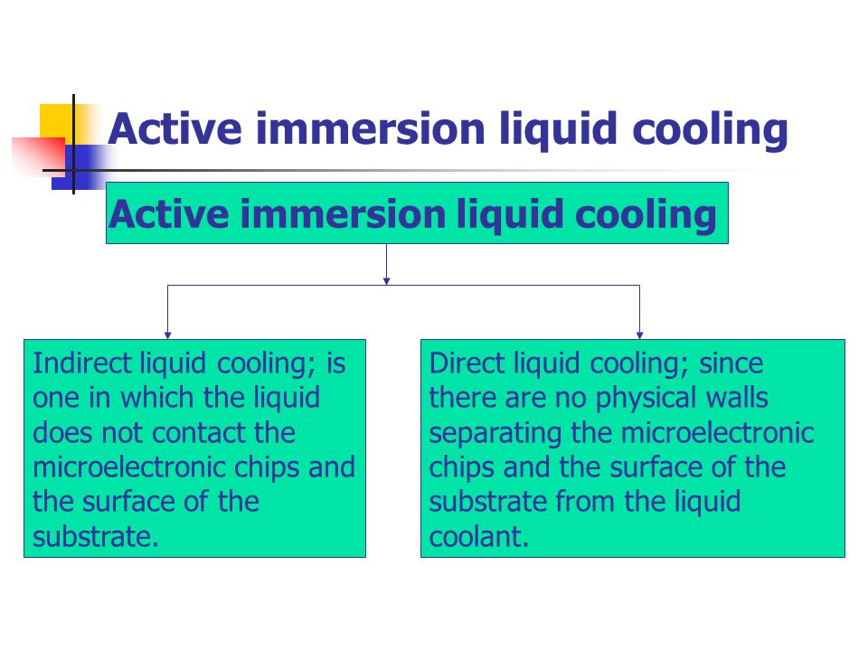 Active immersion liquid cooling