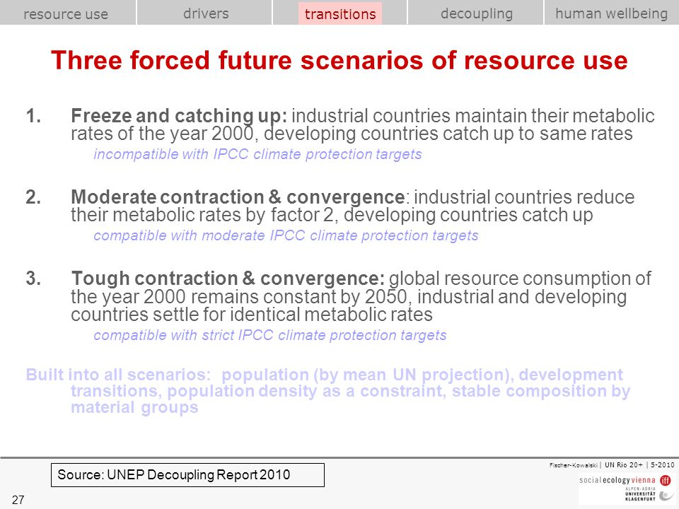 Three forced future scenarios of resource use