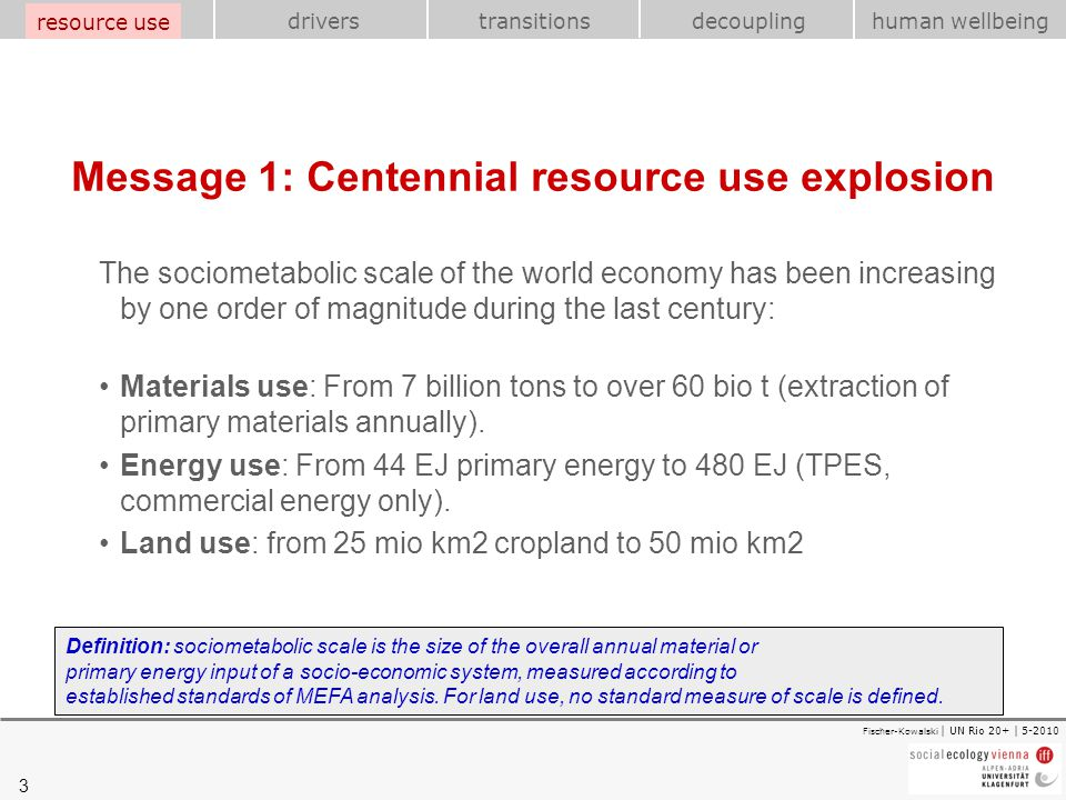 Message 1: Centennial resource use explosion