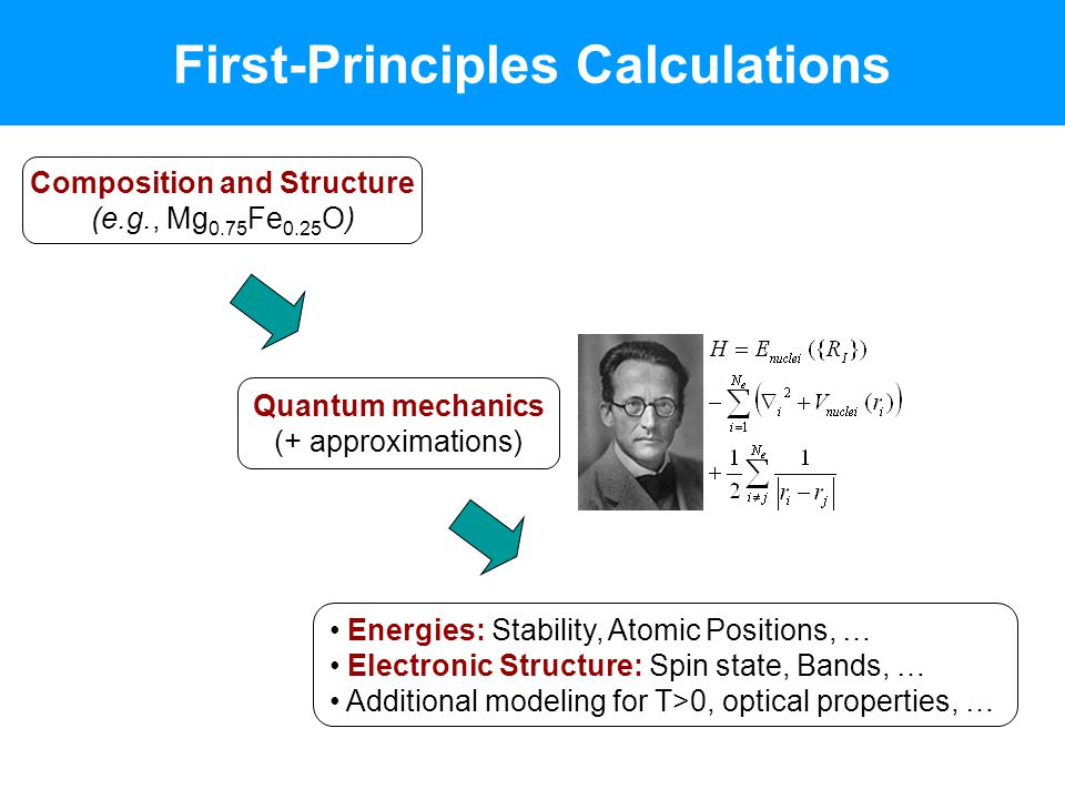 First-Principles Calculations