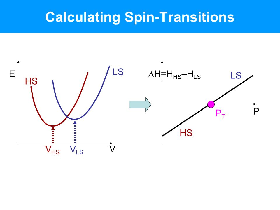Calculating Spin-Transitions