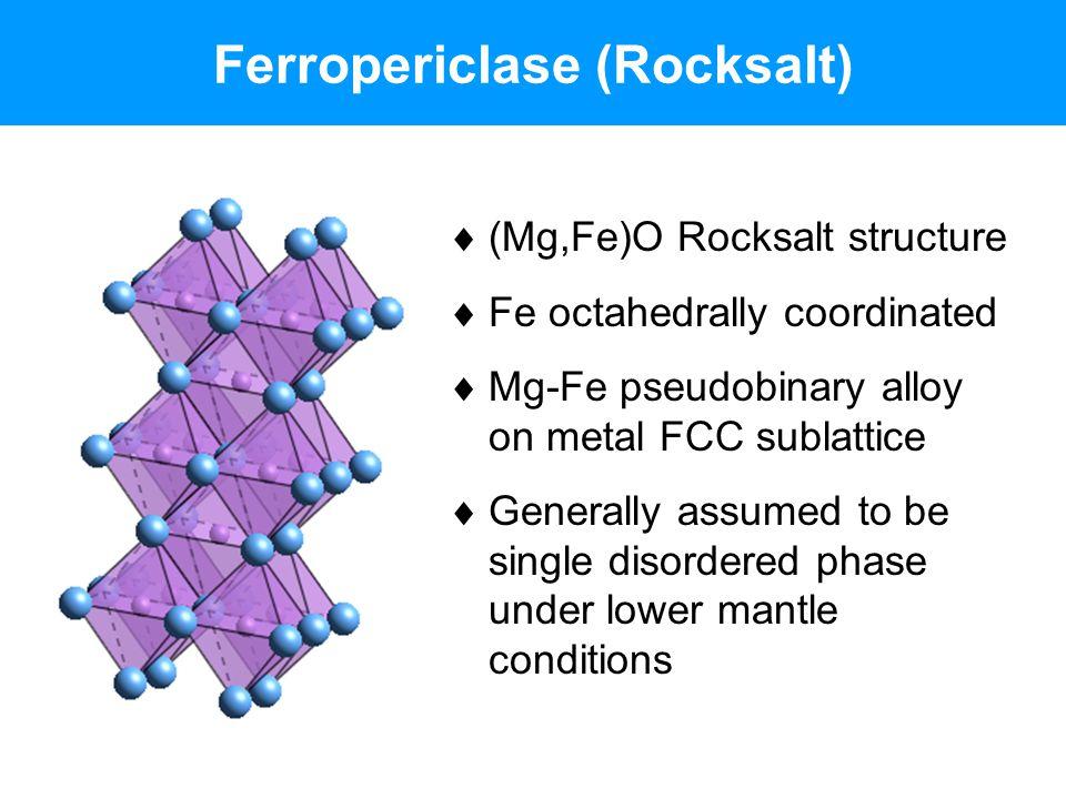 Ferropericlase (Rocksalt)