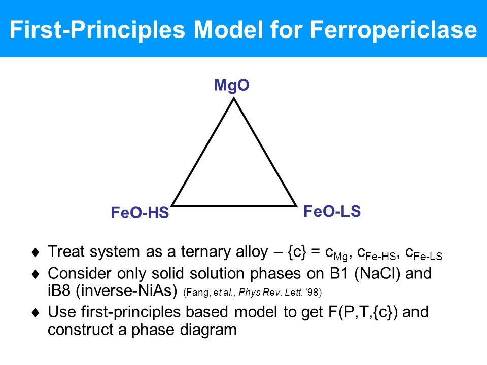 First-Principles Model for Ferropericlase