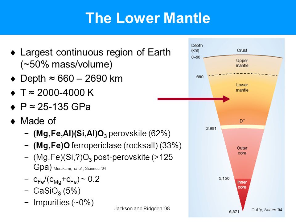 The Lower Mantle Largest continuous region of Earth (~50% mass/volume)