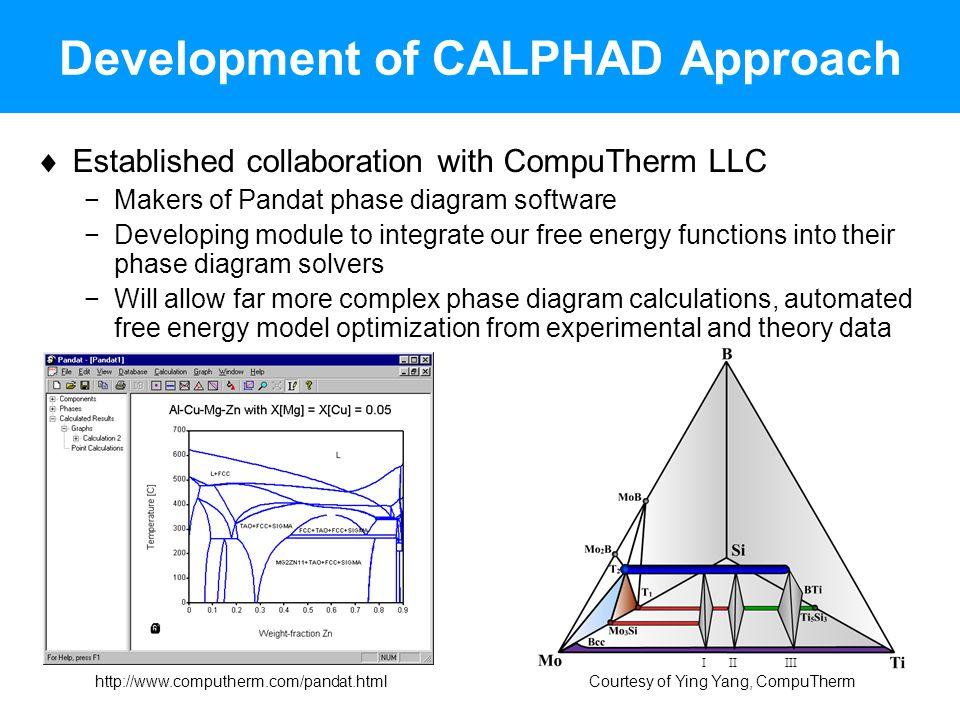 Development of CALPHAD Approach
