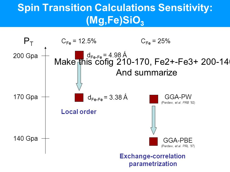 Spin Transition Calculations Sensitivity: (Mg,Fe)SiO3