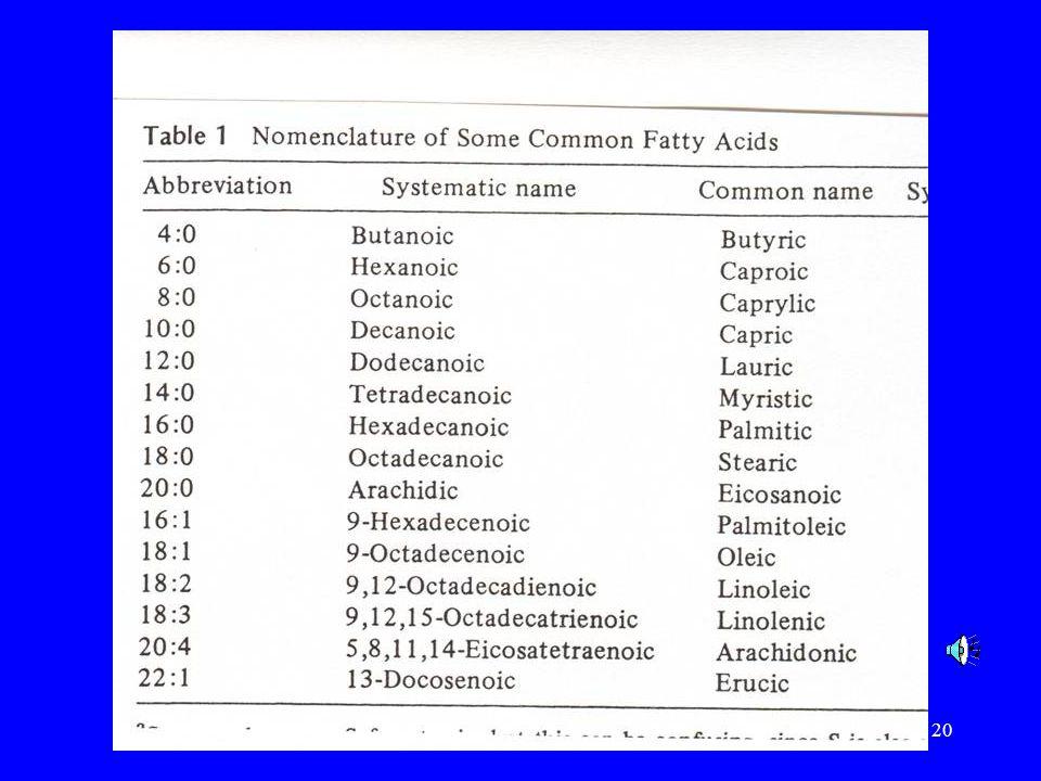 Some common fatty acids