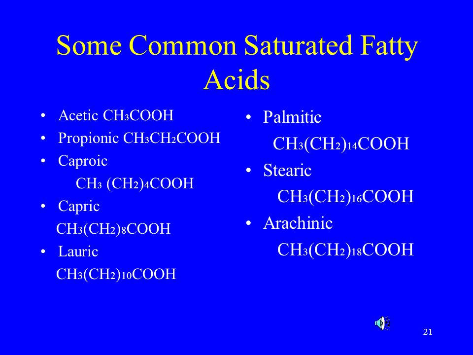 Some Common Saturated Fatty Acids