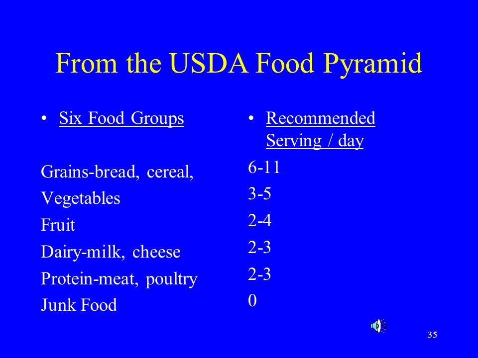 From the USDA Food Pyramid