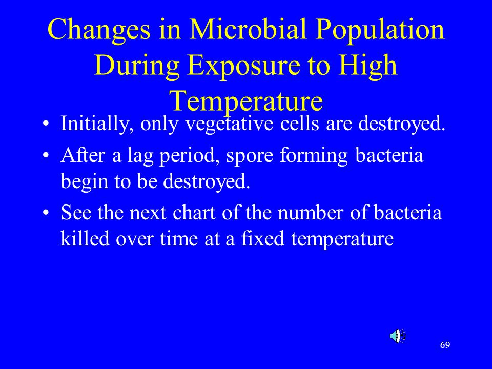Changes in Microbial Population During Exposure to High Temperature