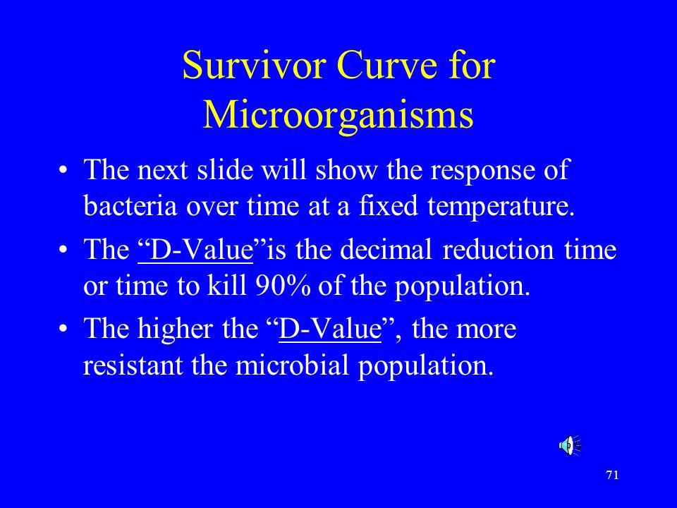 Survivor Curve for Microorganisms