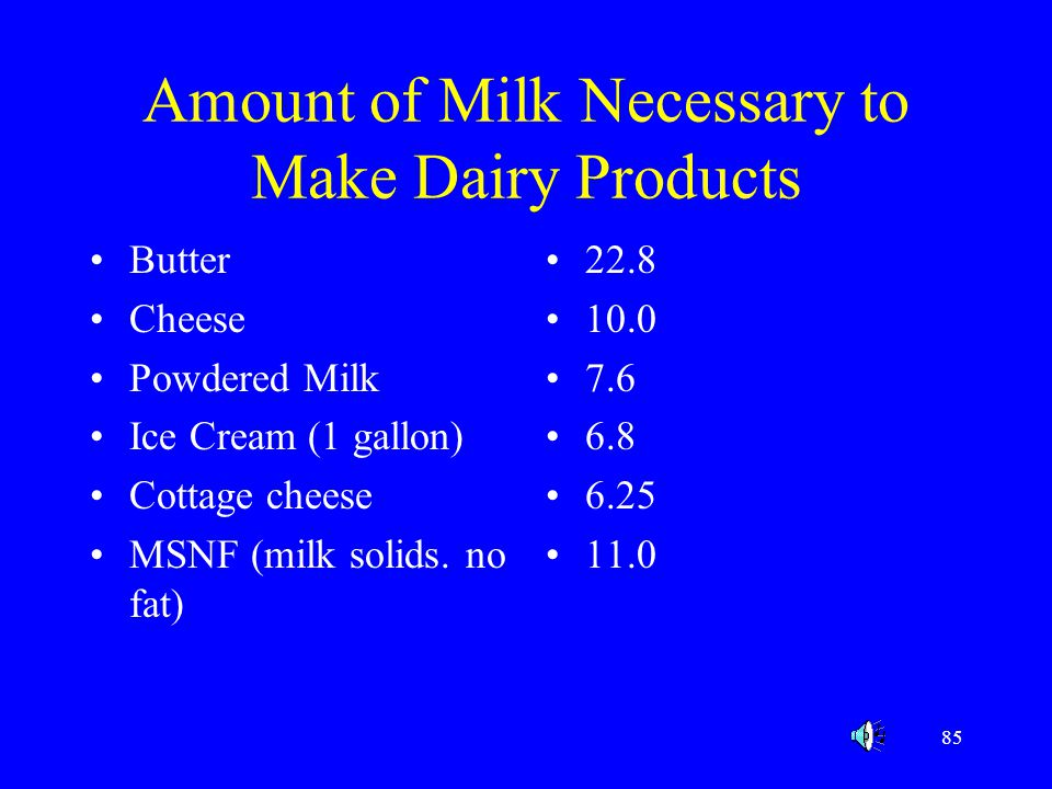 Amount of Milk Necessary to Make Dairy Products
