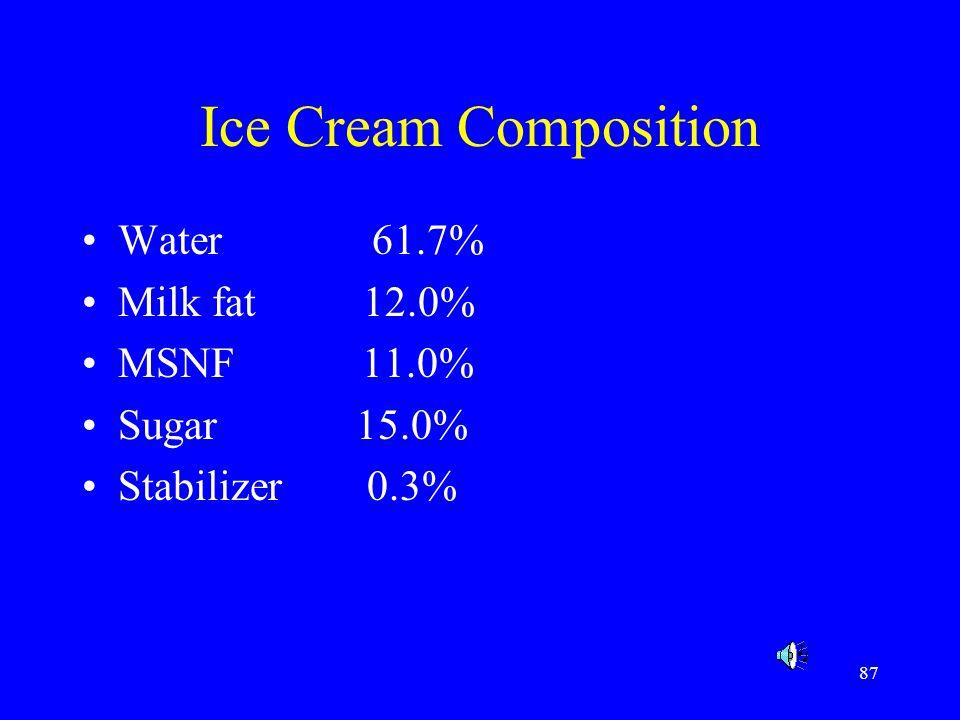 Ice Cream Composition Water 61.7% Milk fat 12.0% MSNF 11.0%