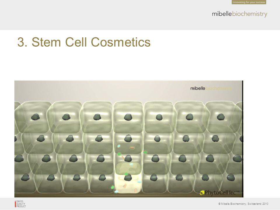 3. Stem Cell Cosmetics