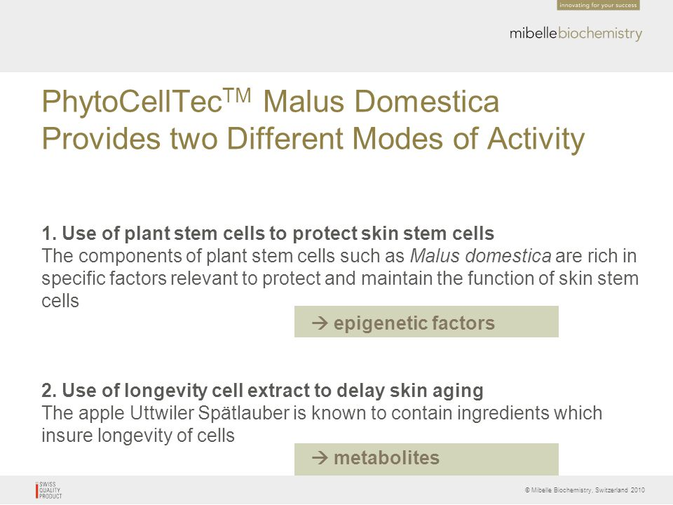 PhytoCellTecTM Malus Domestica Provides two Different Modes of Activity