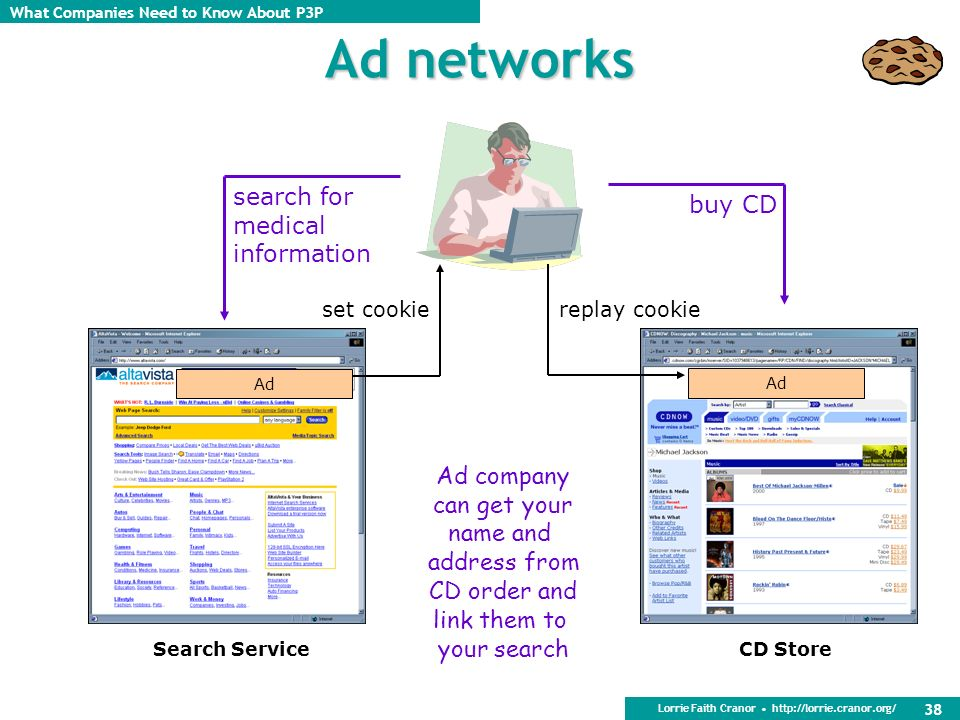 Ad networks search for medical information buy CD