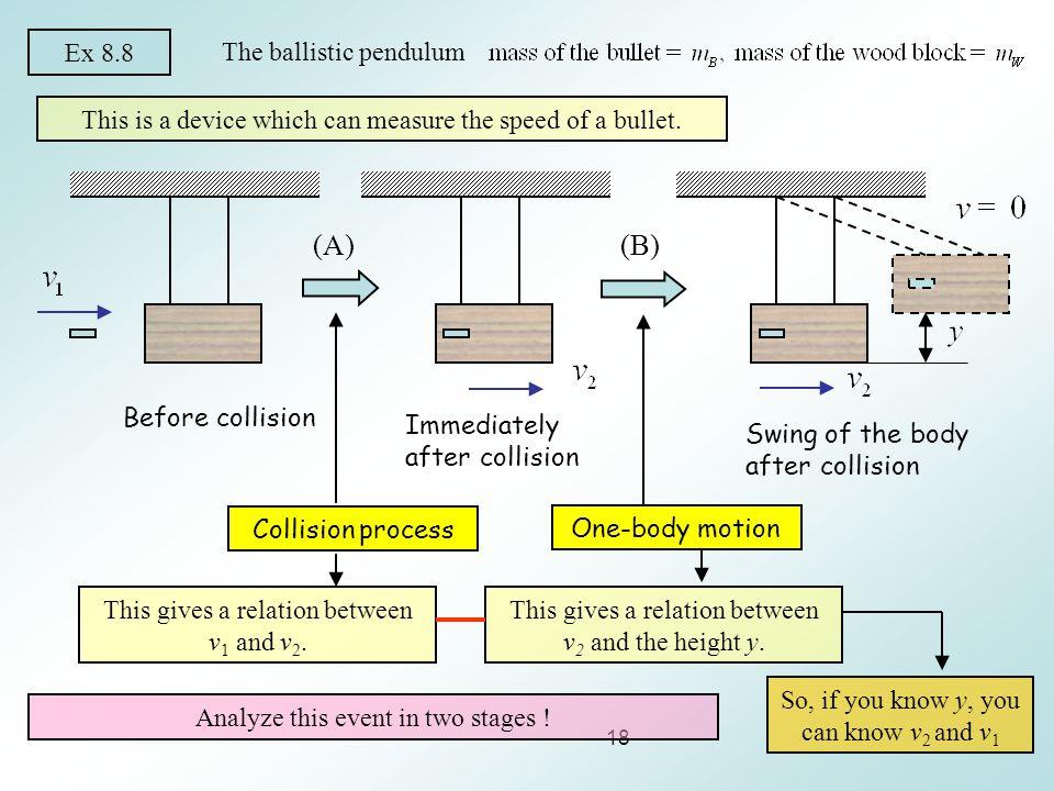 (A) (B) Ex 8.8 The ballistic pendulum