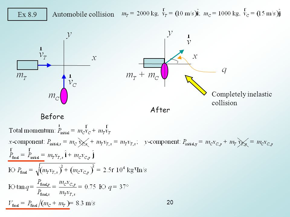 Ex 8.9 Automobile collision Completely inelastic collision After Before