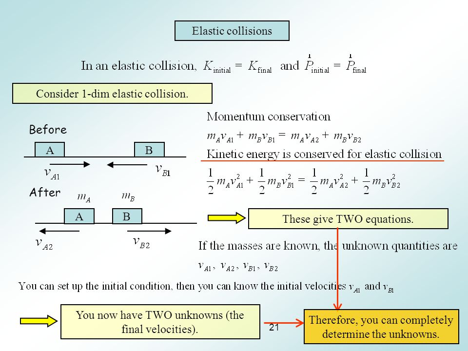 Consider 1-dim elastic collision.