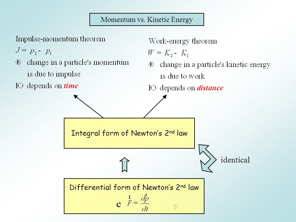 identical Momentum vs. Kinetic Energy