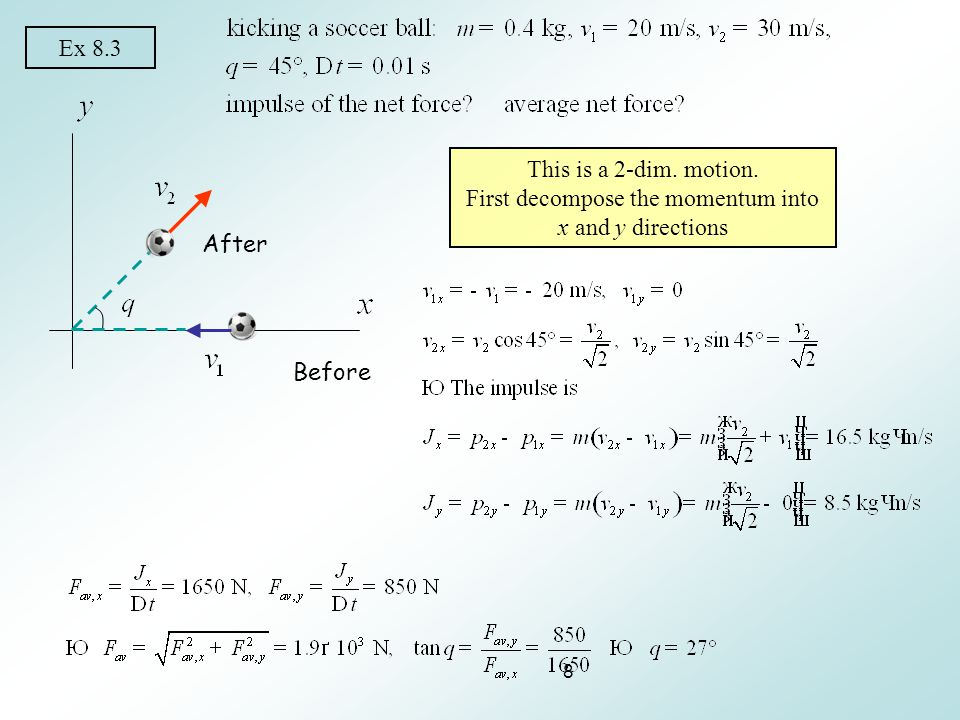 First decompose the momentum into x and y directions