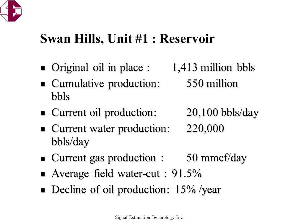 Swan Hills, Unit #1 : Reservoir