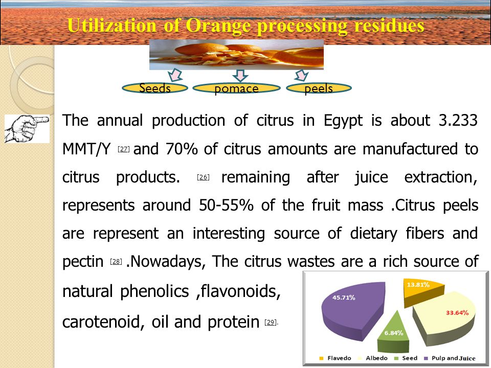 Utilization of Orange processing residues