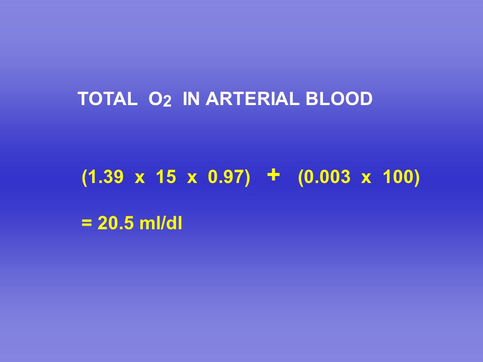 TOTAL O2 IN ARTERIAL BLOOD