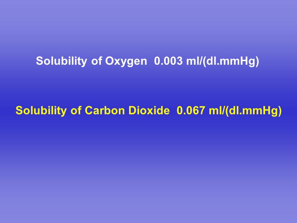 Solubility of Oxygen 0.003 ml/(dl.mmHg)