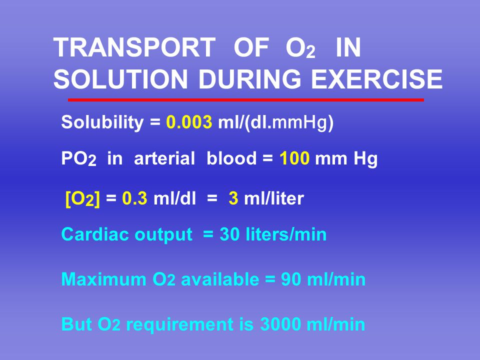 SOLUTION DURING EXERCISE