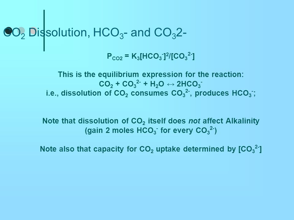 CO2 Dissolution, HCO3- and CO32-