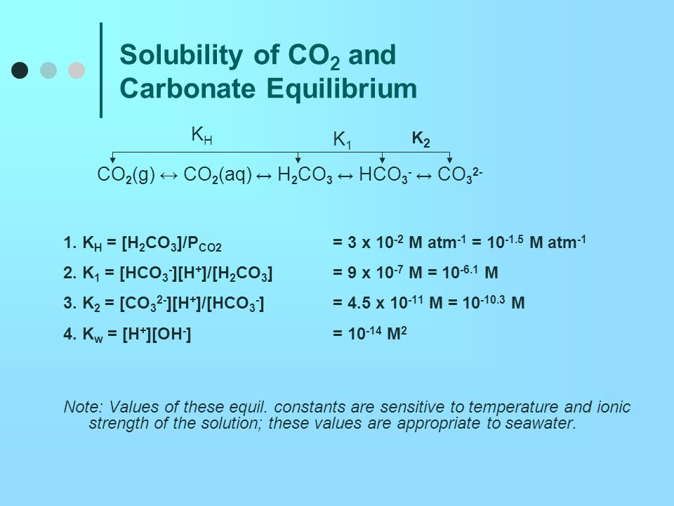 Solubility of CO2 and Carbonate Equilibrium