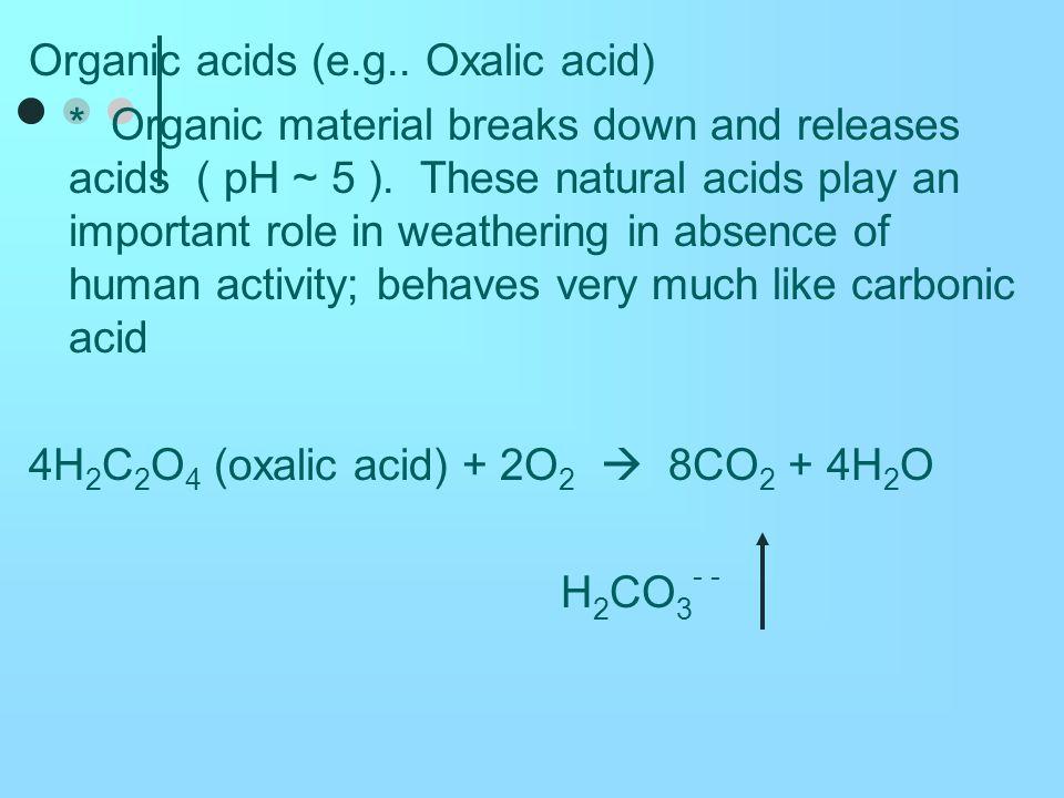 Organic acids (e.g.. Oxalic acid)