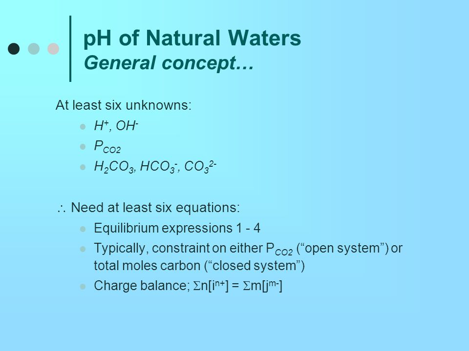 pH of Natural Waters General concept…