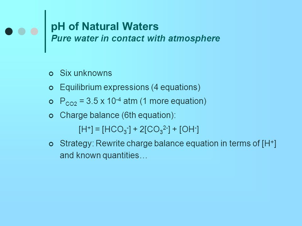 pH of Natural Waters Pure water in contact with atmosphere